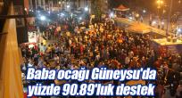 Erdoğan'a baba ocağı Güneysu'da yüzde 90.89'luk destek
